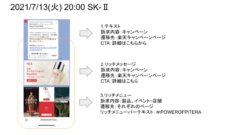 20210713_SK-ⅡのLINE配信